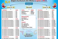 bimbaenglish-BaganLevel01