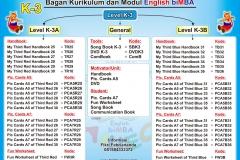 bimbaenglish-BaganLevel03