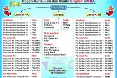 bimbaenglish-BaganLevel04